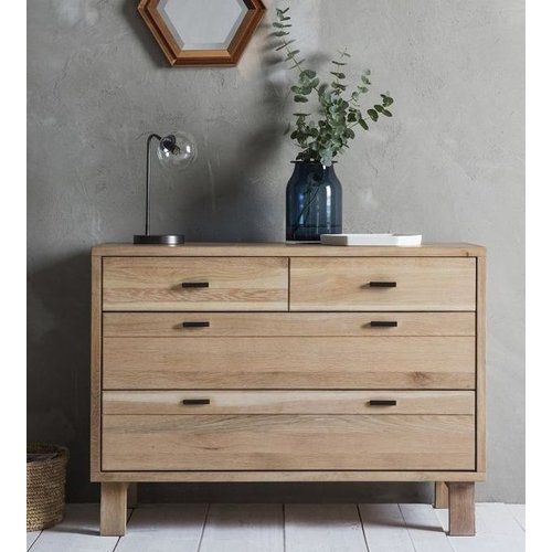 Current Chest of Drawers Deals in August 2020