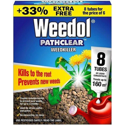 Index of Weedol Stockists
