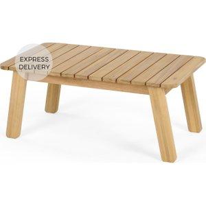Discover Garden Coffee Tables ideas