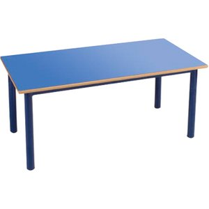 Discover Nursery Tables ideas