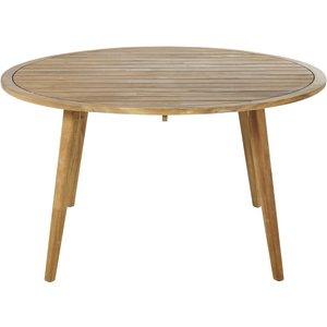 Discover Garden Tables ideas