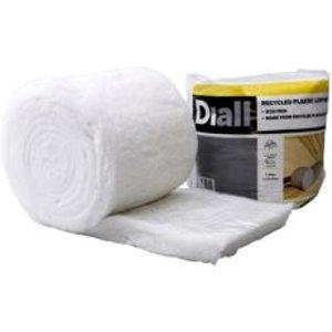 Discover Insulation Rolls ideas