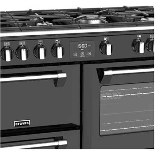 Which Range Cooker Colour Are You?