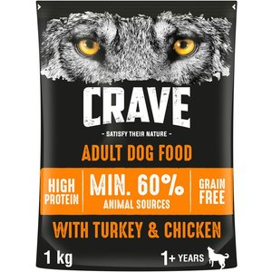 Crave Adult Turkey & Chicken Dry Dog Food - Economy Pack: 3 X 2.8kg Pets