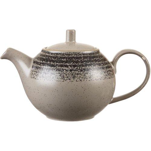 Top Teapots Under £125