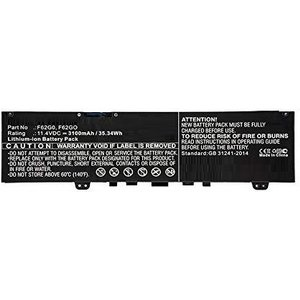 Coreparts Laptop Battery For Dell Mbxde Ba0062